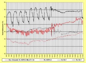 RLT-Graph-DTTZ