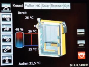 Temperaturen Scheitholzkessel